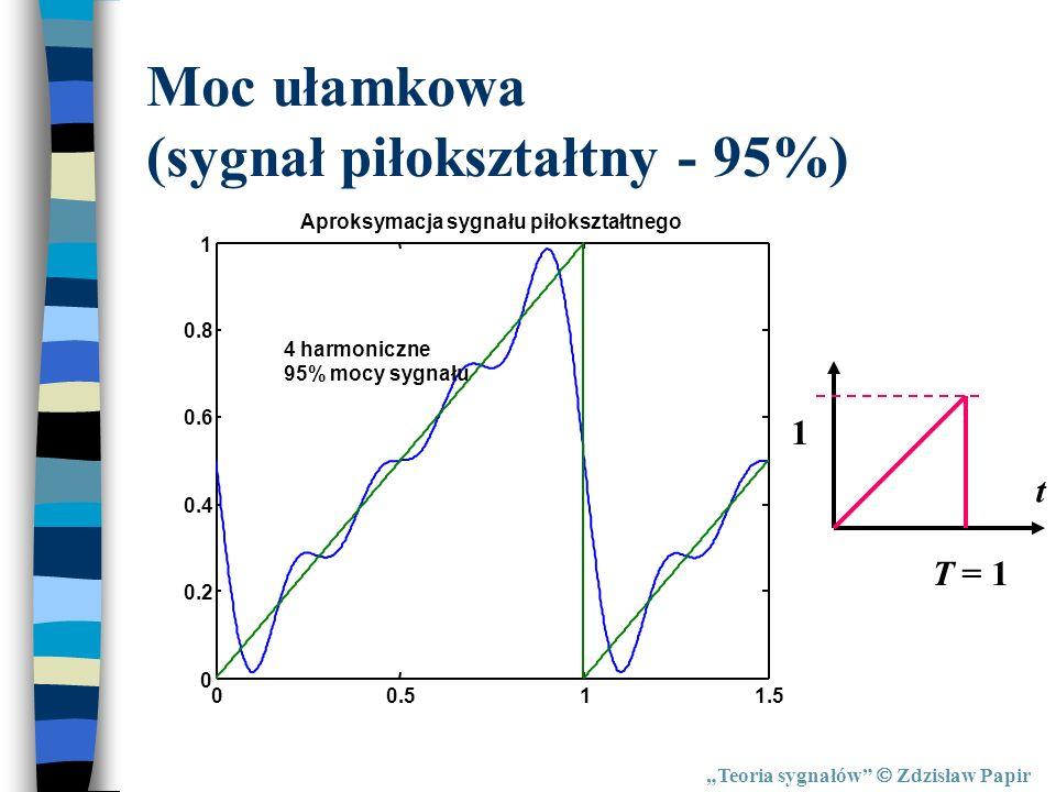 Moc ułamkowa (sygnał piłokształtny - 95%)