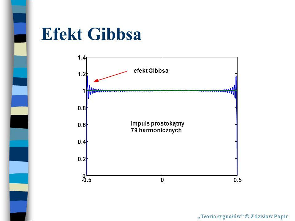 Efekt Gibbsa -0.5 0.5 0.2 0.4 0.6 0.8 1 1.2 1.4 efekt Gibbsa