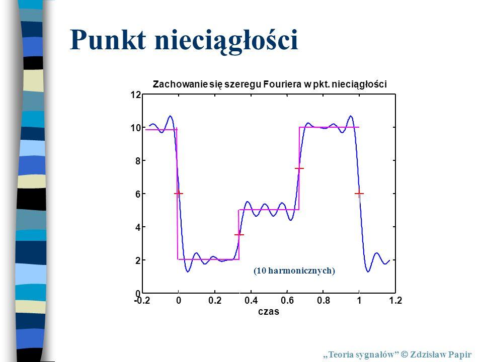 Punkt nieciągłości Zachowanie się szeregu Fouriera w pkt. nieciągłości