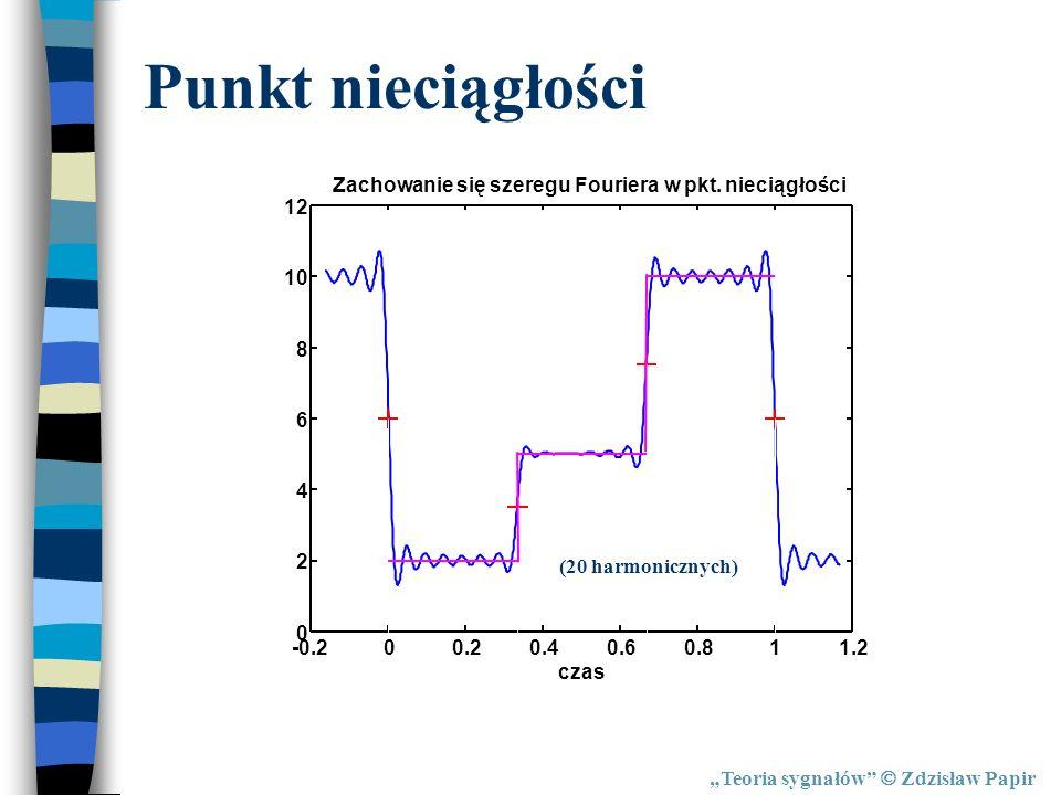 Punkt nieciągłości -0.2. 0.2. 0.4. 0.6. 0.8. 1. 1.2. 2. 4. 6. 8. 10. 12. Zachowanie się szeregu Fouriera w pkt. nieciągłości.