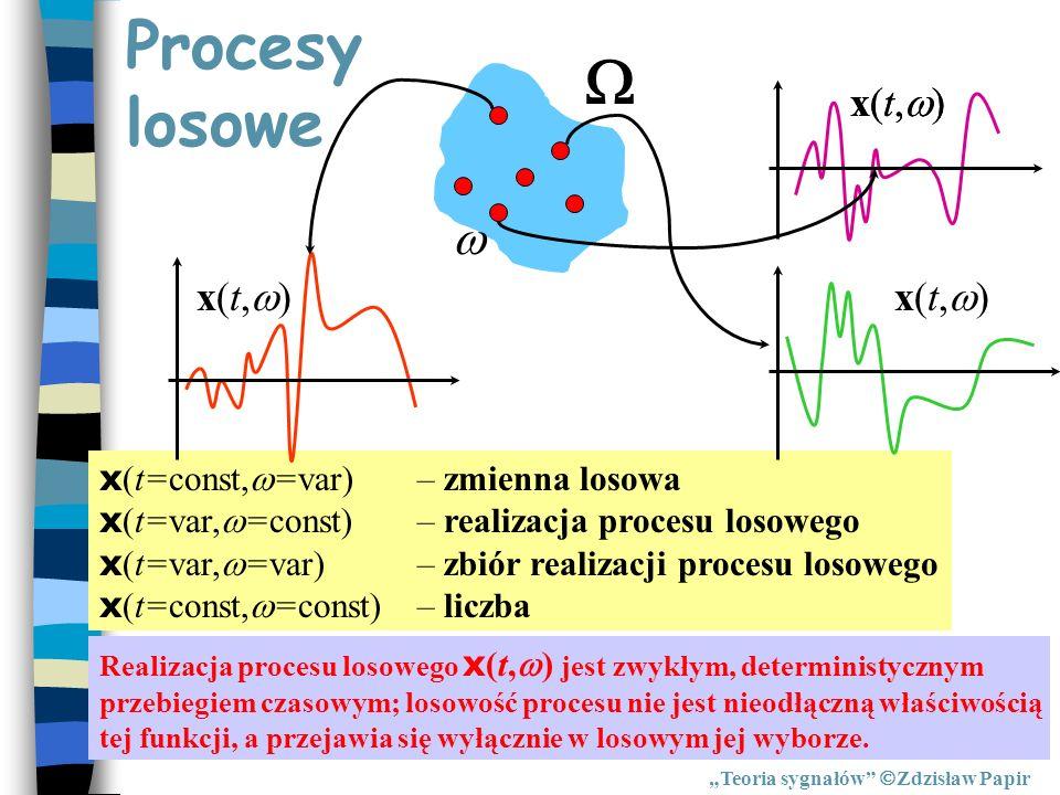 Procesy losowe   x(t,) x(t,) x(t,) x(t,)