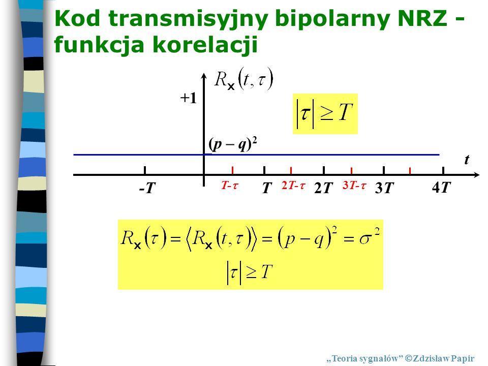 Kod transmisyjny bipolarny NRZ - funkcja korelacji