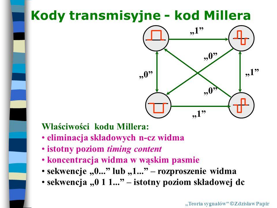 Kody transmisyjne - kod Millera