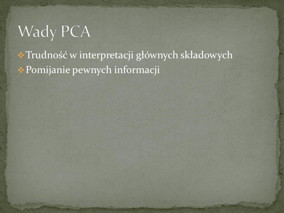 Wady PCA Trudność w interpretacji głównych składowych