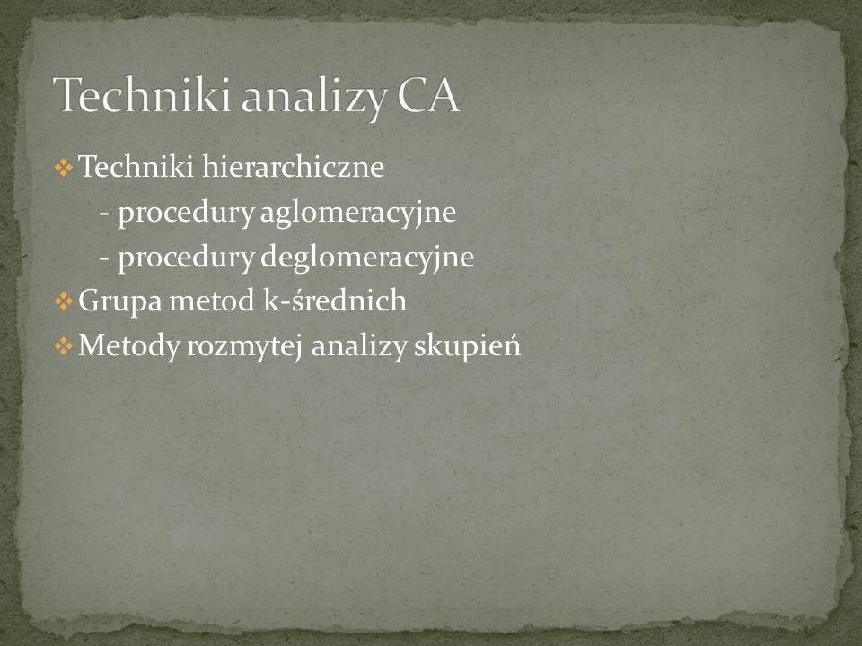 Techniki analizy CA Techniki hierarchiczne - procedury aglomeracyjne