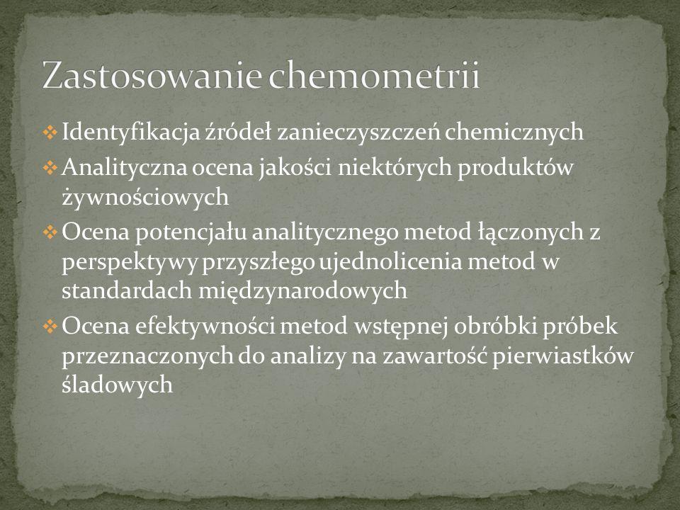 Zastosowanie chemometrii