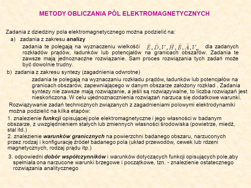 METODY OBLICZANIA PÓL ELEKTROMAGNETYCZNYCH