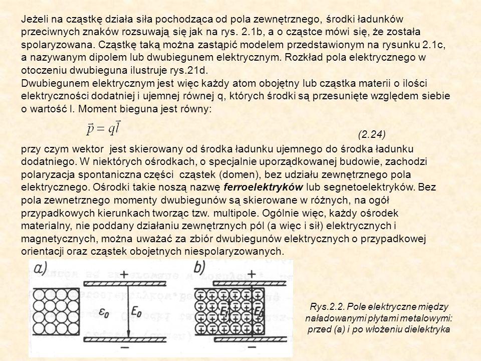otoczeniu dwubieguna ilustruje rys.21d.