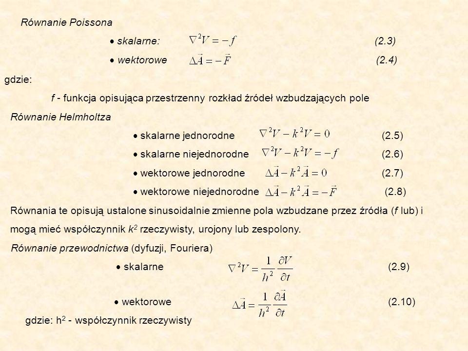 Równanie Poissona · skalarne: (2.3) · wektorowe (2.4) gdzie: