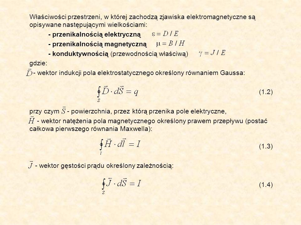 Właściwości przestrzeni, w której zachodzą zjawiska elektromagnetyczne są opisywane następującymi wielkościami: