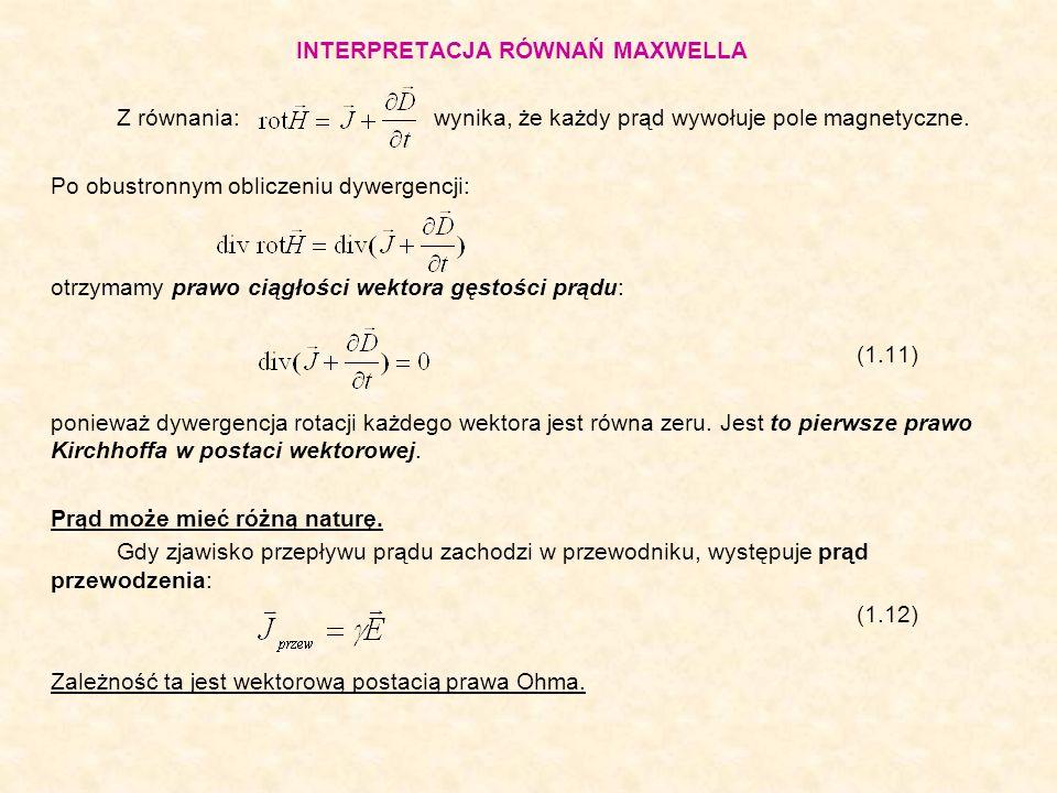 INTERPRETACJA RÓWNAŃ MAXWELLA
