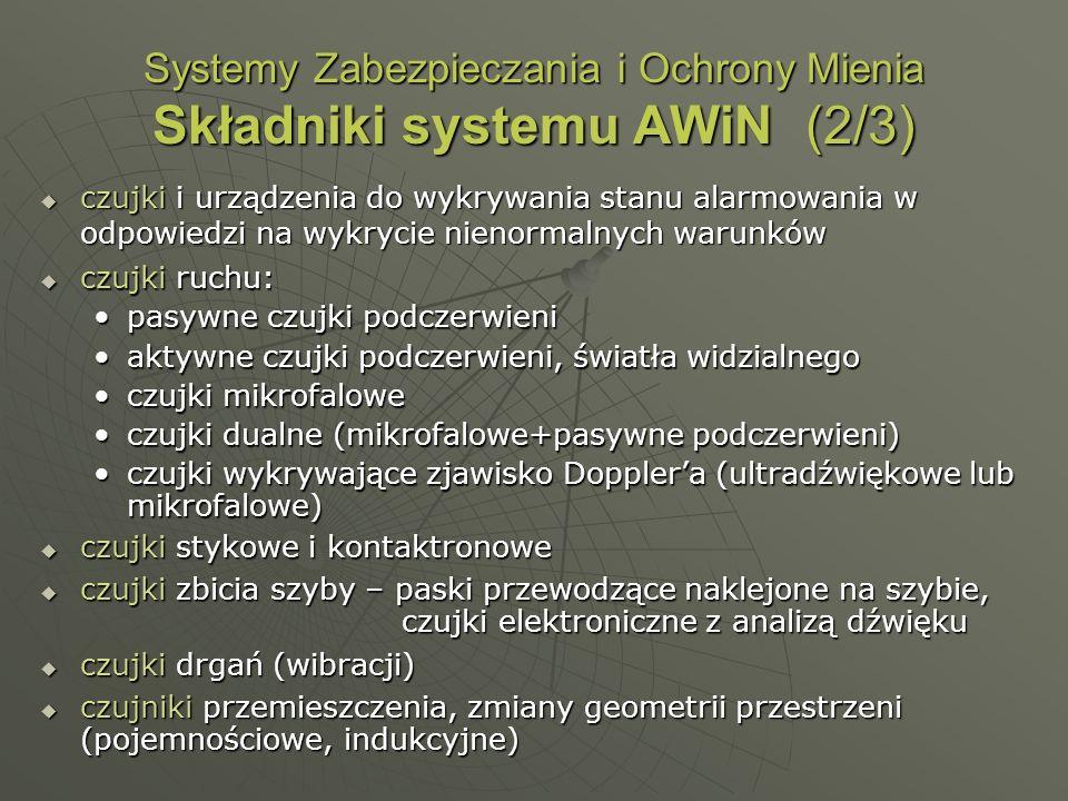 Systemy Zabezpieczania i Ochrony Mienia Składniki systemu AWiN (2/3)