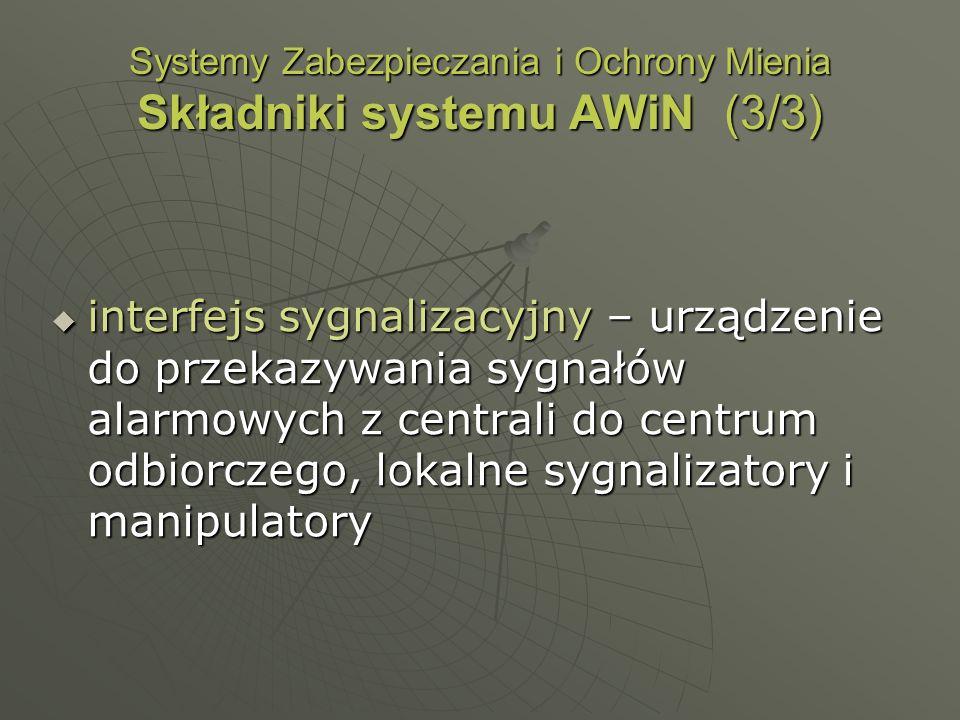Systemy Zabezpieczania i Ochrony Mienia Składniki systemu AWiN (3/3)