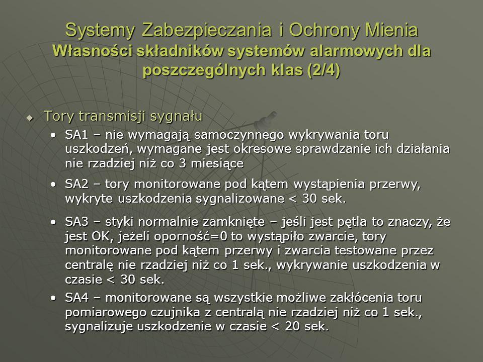 Systemy Zabezpieczania i Ochrony Mienia Własności składników systemów alarmowych dla poszczególnych klas (2/4)