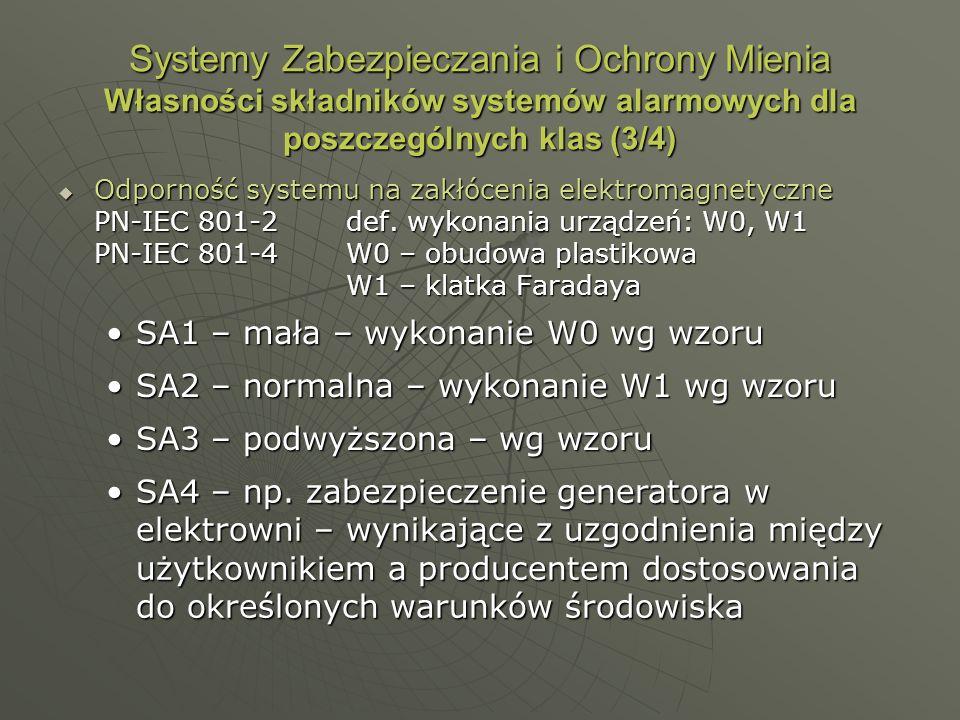 Systemy Zabezpieczania i Ochrony Mienia Własności składników systemów alarmowych dla poszczególnych klas (3/4)