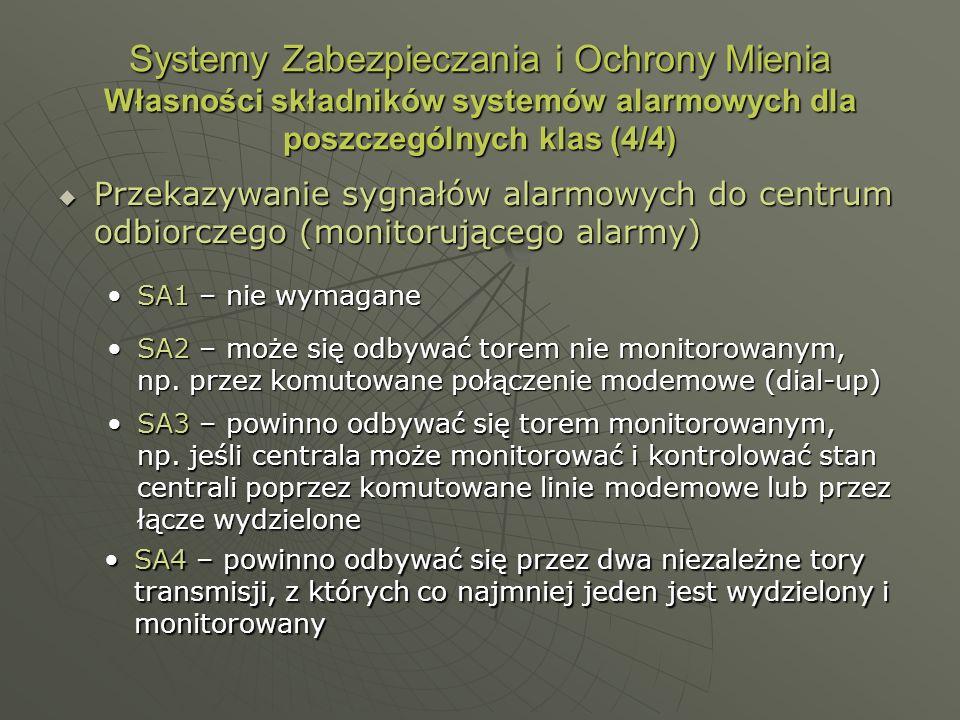 Systemy Zabezpieczania i Ochrony Mienia Własności składników systemów alarmowych dla poszczególnych klas (4/4)