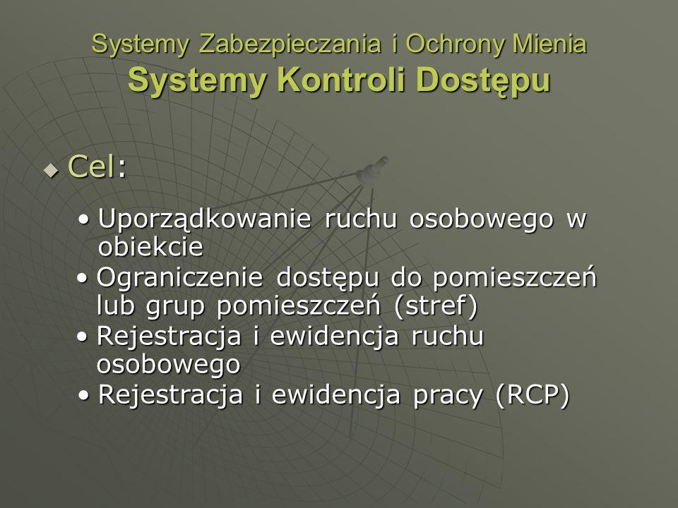 Systemy Zabezpieczania i Ochrony Mienia Systemy Kontroli Dostępu