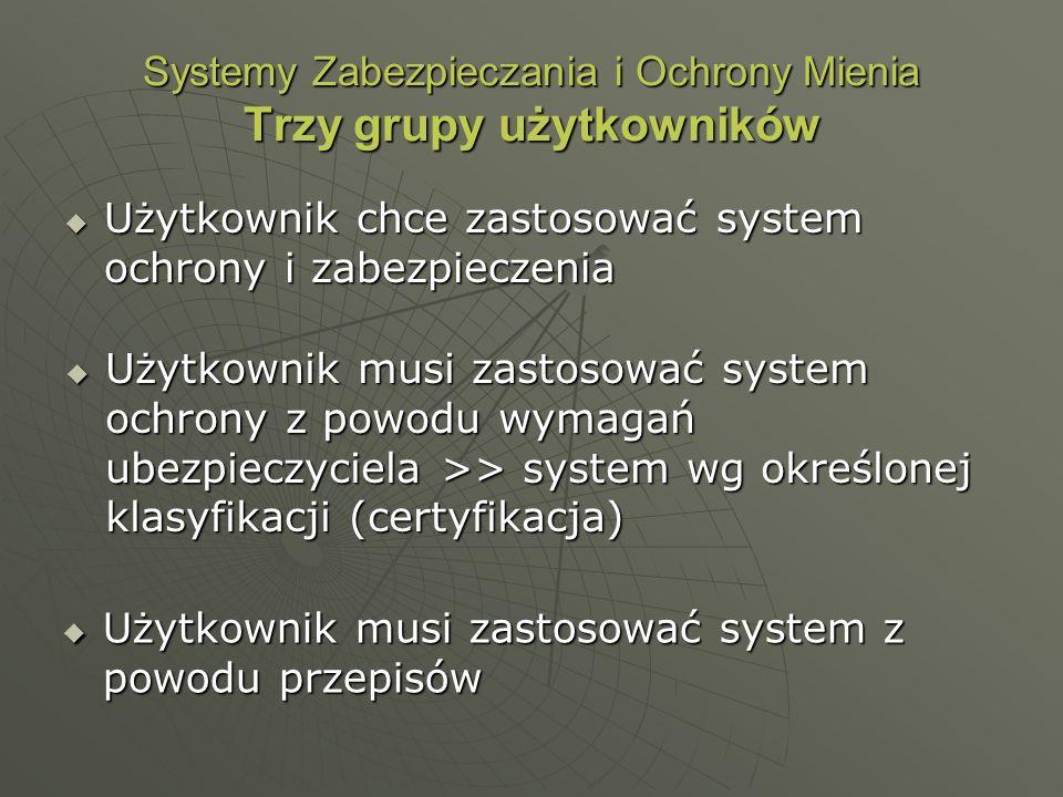 Systemy Zabezpieczania i Ochrony Mienia Trzy grupy użytkowników