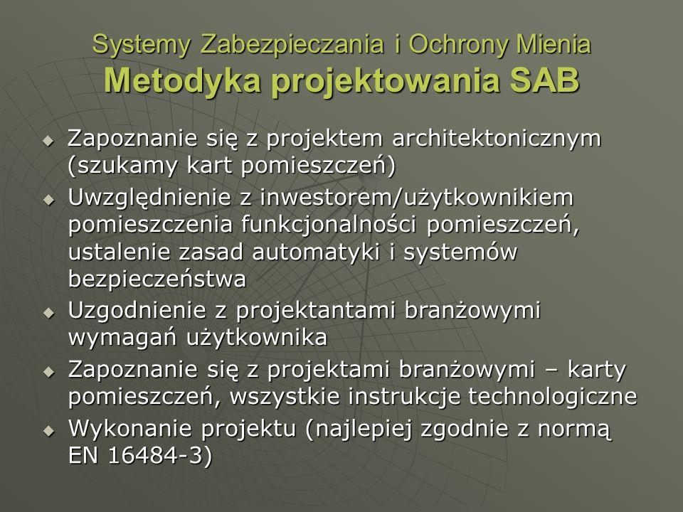 Systemy Zabezpieczania i Ochrony Mienia Metodyka projektowania SAB