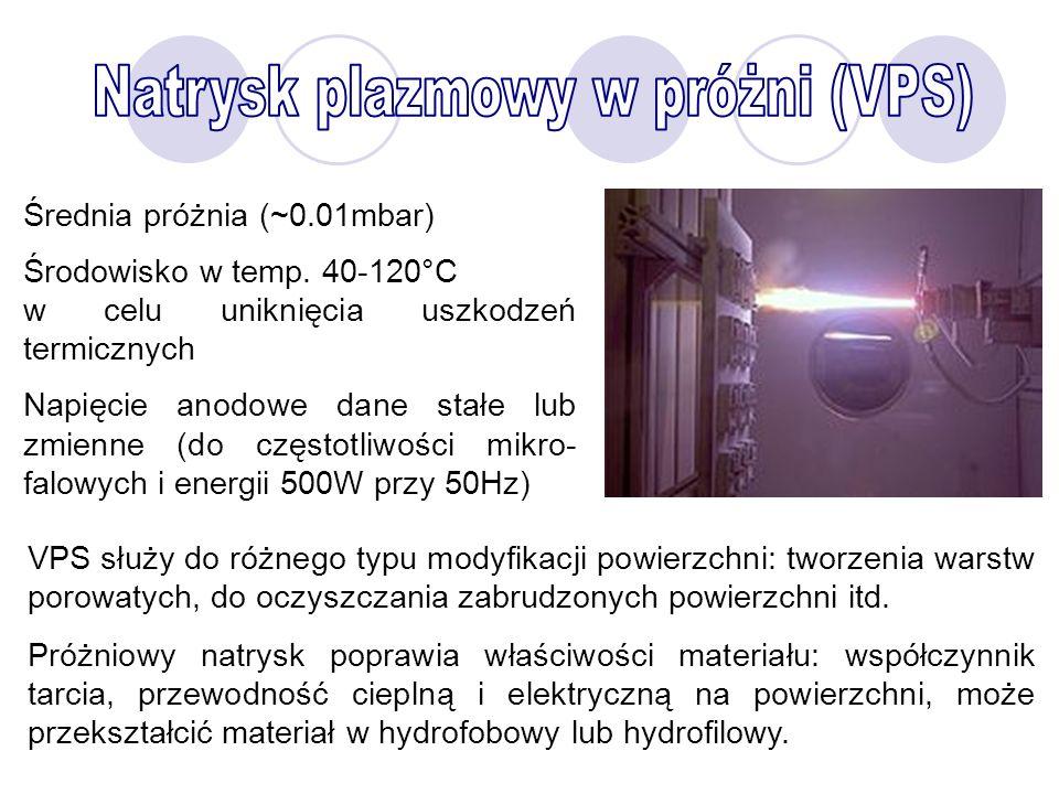Natrysk plazmowy w próżni (VPS)