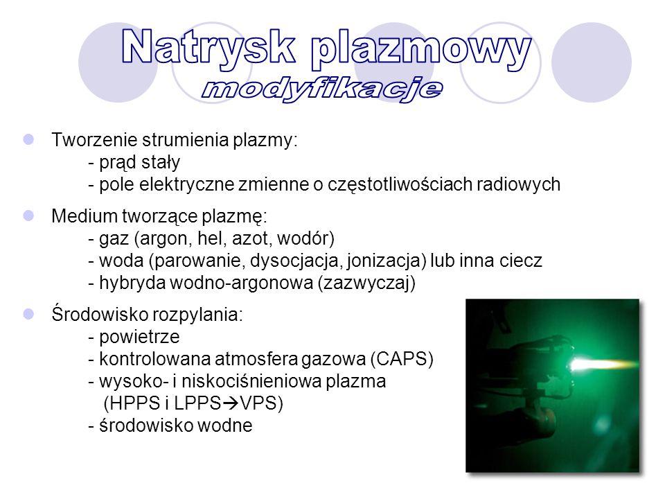 Natrysk plazmowy modyfikacje Tworzenie strumienia plazmy: - prąd stały