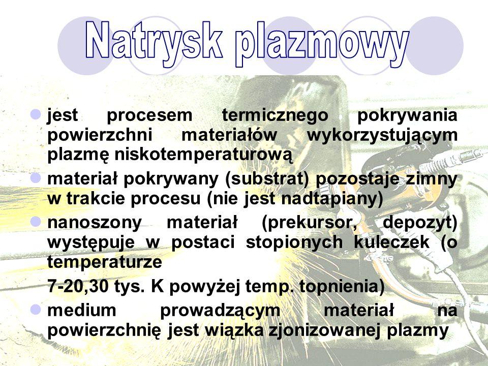 Natrysk plazmowy jest procesem termicznego pokrywania powierzchni materiałów wykorzystującym plazmę niskotemperaturową.