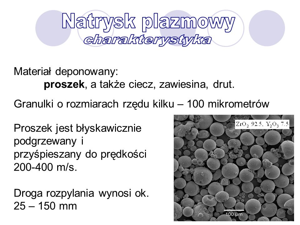 Natrysk plazmowy charakterystyka