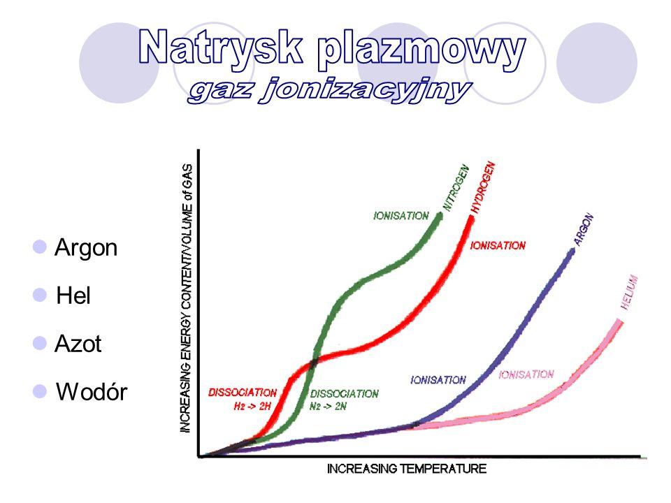 Natrysk plazmowy gaz jonizacyjny Argon Hel Azot Wodór