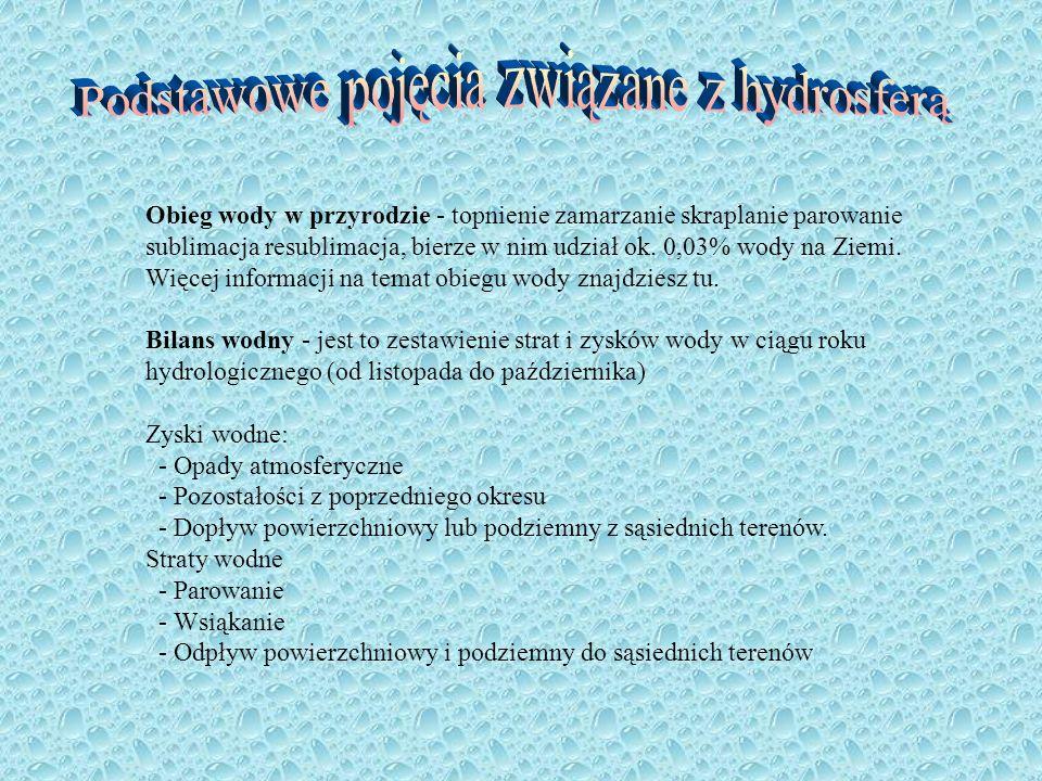 Podstawowe pojęcia związane z hydrosferą