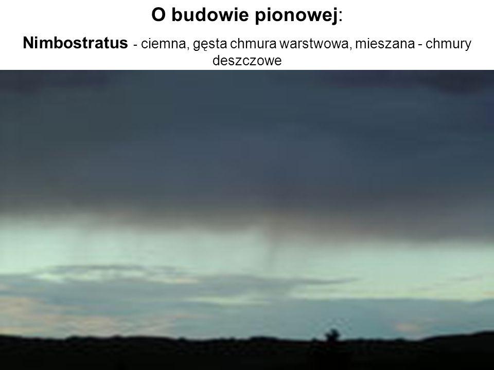 O budowie pionowej: Nimbostratus - ciemna, gęsta chmura warstwowa, mieszana - chmury deszczowe