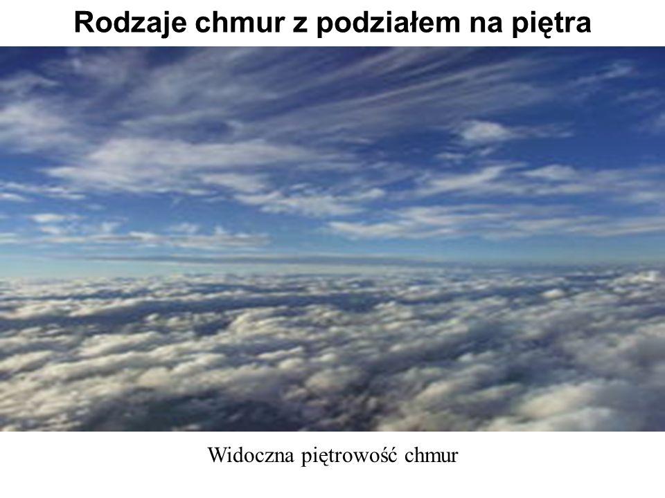 Rodzaje chmur z podziałem na piętra
