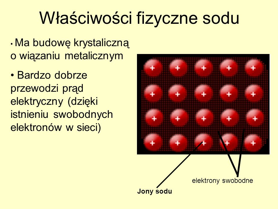 Właściwości fizyczne sodu