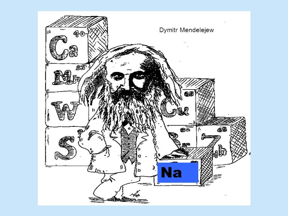 Dymitr Mendelejew Na