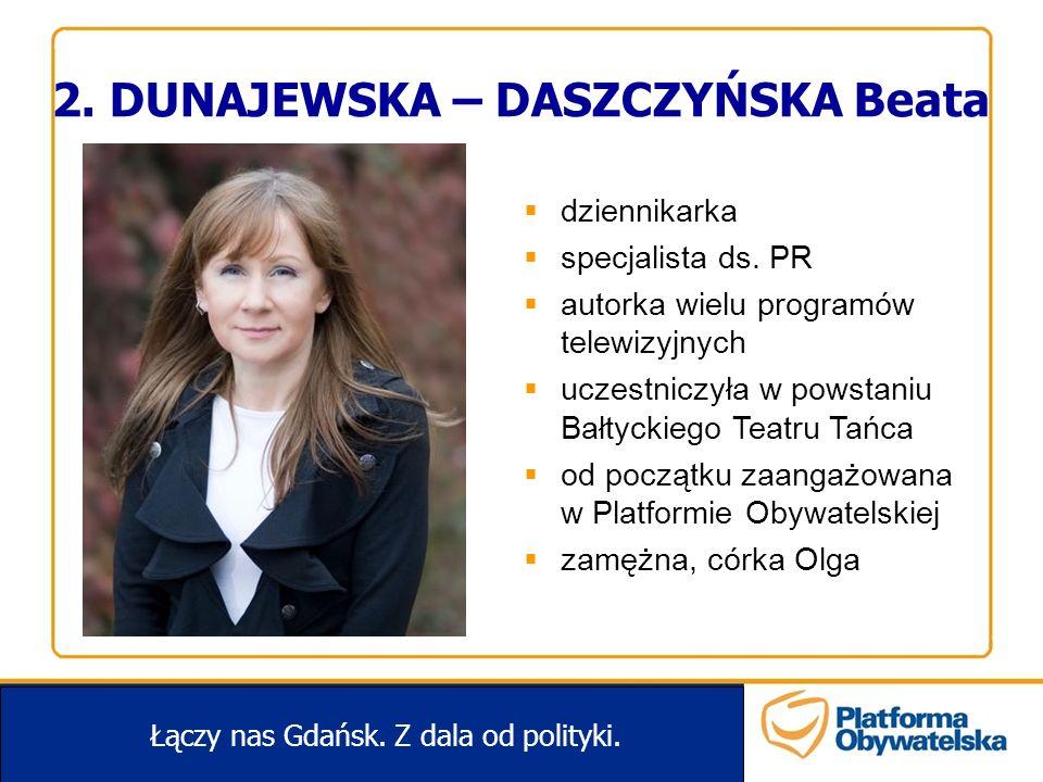 2. DUNAJEWSKA – DASZCZYŃSKA Beata
