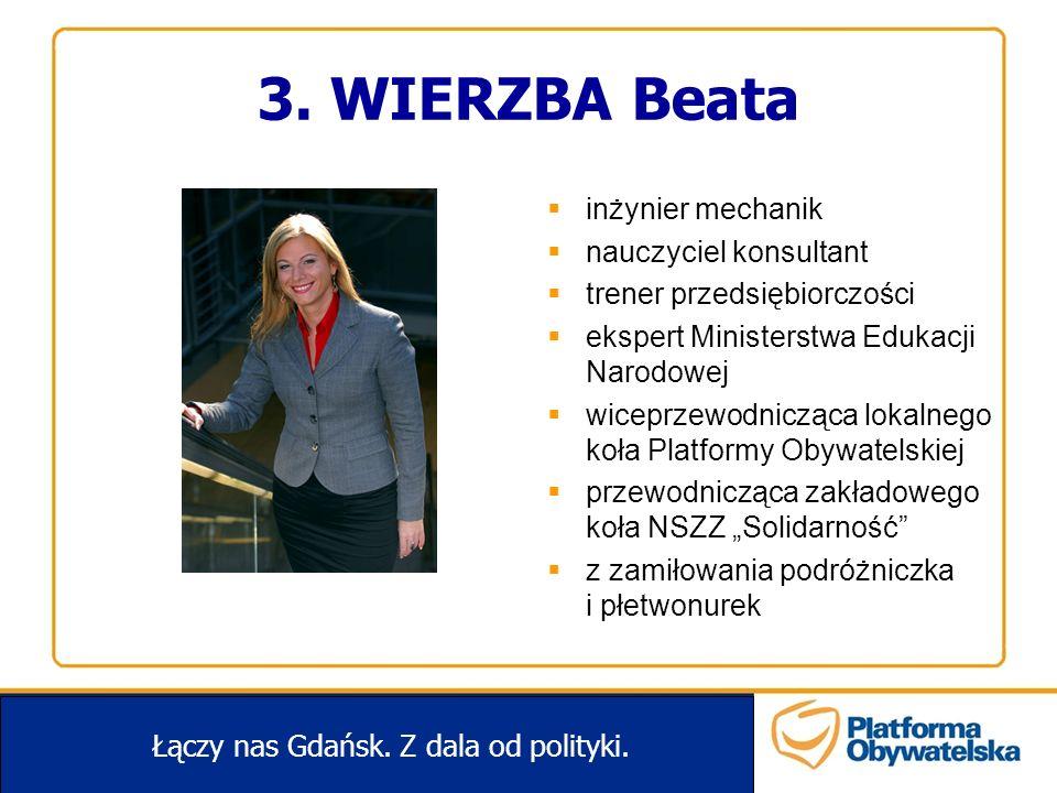 Łączy nas Gdańsk. Z dala od polityki.