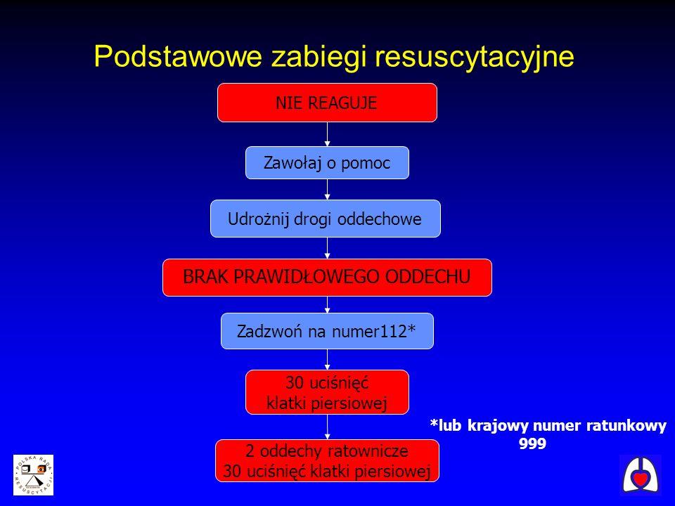 Podstawowe zabiegi resuscytacyjne