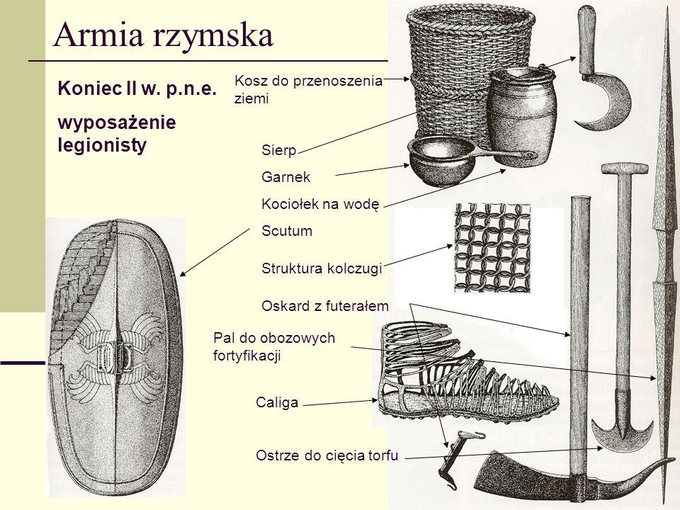 Armia rzymska Koniec II w. p.n.e. wyposażenie legionisty