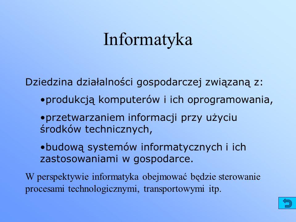 Informatyka Dziedzina działalności gospodarczej związaną z:
