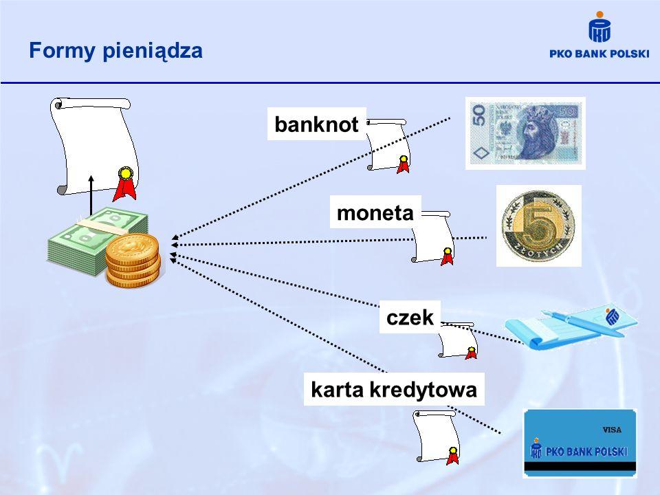 Formy pieniądza banknot moneta czek karta kredytowa