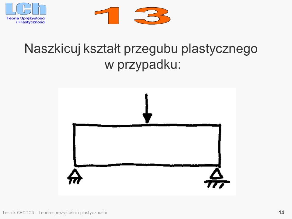 Naszkicuj kształt przegubu plastycznego