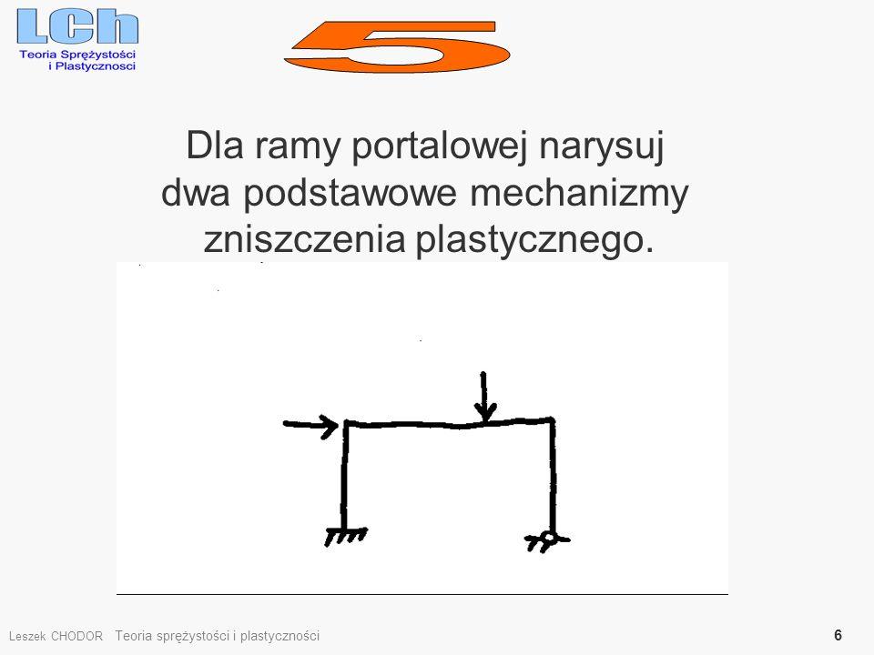 5 Dla ramy portalowej narysuj dwa podstawowe mechanizmy