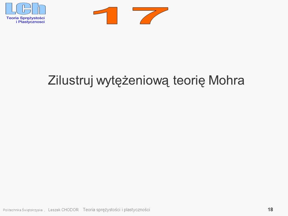 Zilustruj wytężeniową teorię Mohra