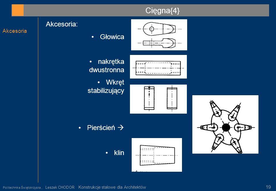 Cięgna{4} Akcesoria: Głowica nakrętka dwustronna Wkręt stabilizujący