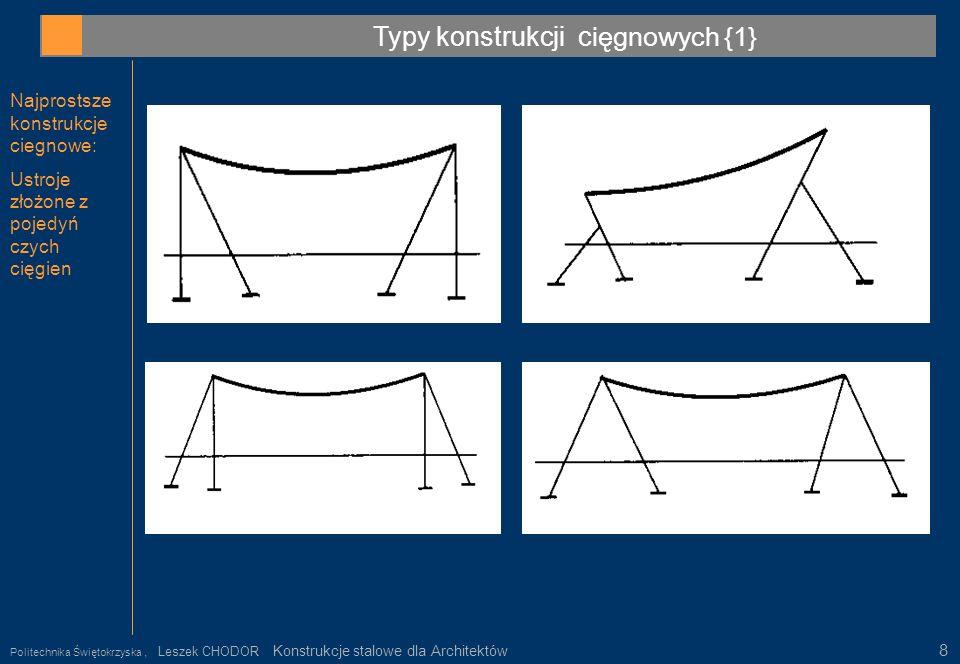 Typy konstrukcji cięgnowych {1}