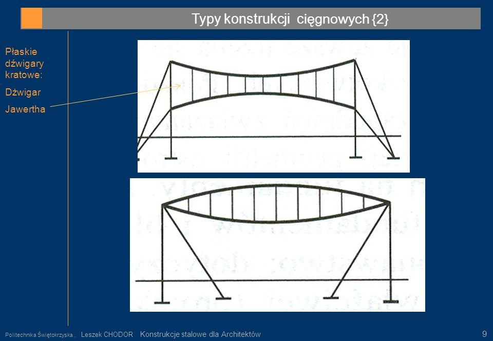 Typy konstrukcji cięgnowych {2}