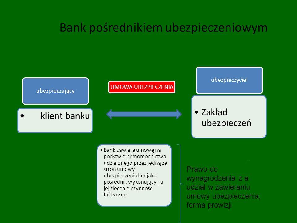 Bank pośrednikiem ubezpieczeniowym