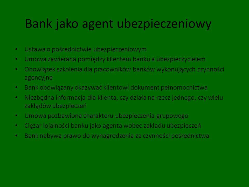 Bank jako agent ubezpieczeniowy