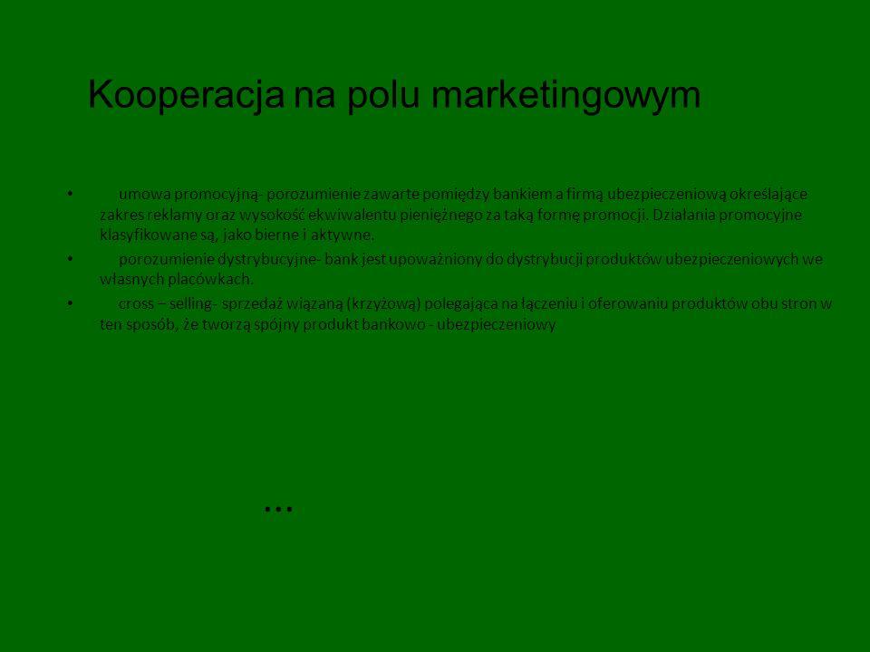 ... Kooperacja na polu marketingowym