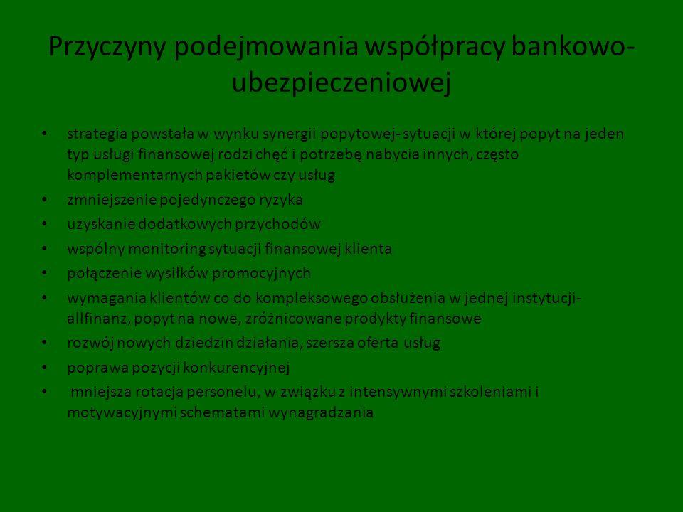 Przyczyny podejmowania współpracy bankowo- ubezpieczeniowej