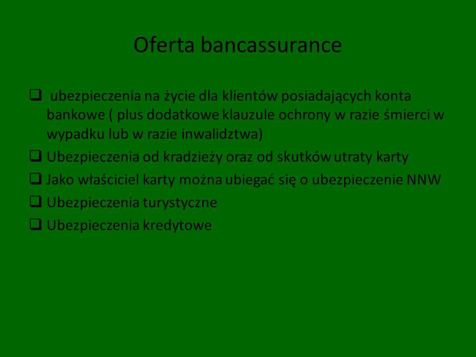 Oferta bancassurance